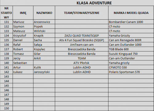 Klasa Adventure 131-150