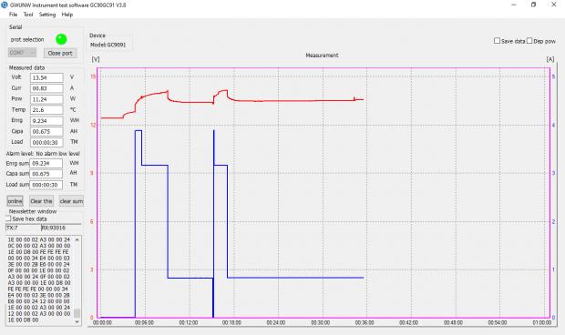 GC90 + Lidl 3.8A